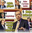 Başbakan Erdoğan'ın yeni 'A' takımı