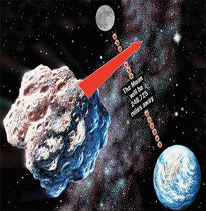 Asteroit kasımda teğet geçecek!