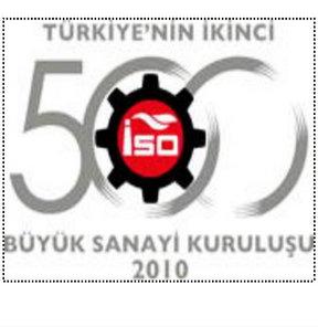 İSO, ikinci 500 büyük sanayi kuruluşunu açıkladı