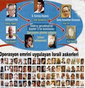 Facebook'ta 'İsrail' avı