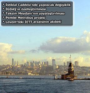 İstanbul'u nasıl bir gelecek bekliyor?
