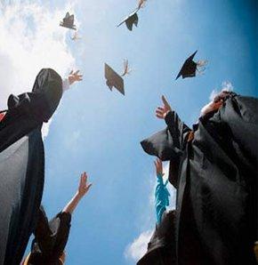Özel üniversiteler