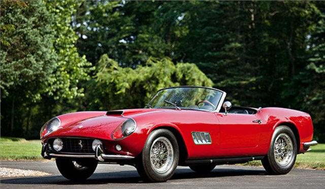 en pahalı otomobiller, gelmiş geçmiş en pahalı otomobiller, otomobiller, pahalı, otomobil fiyatları, fiyat sıralaması