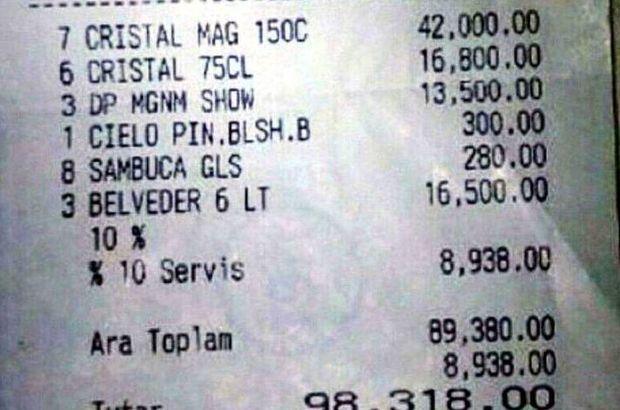 Bodrum'da kazık fiyatlar, Bodrum'da 98 bin TL'lik fatura dudak uçuklattı