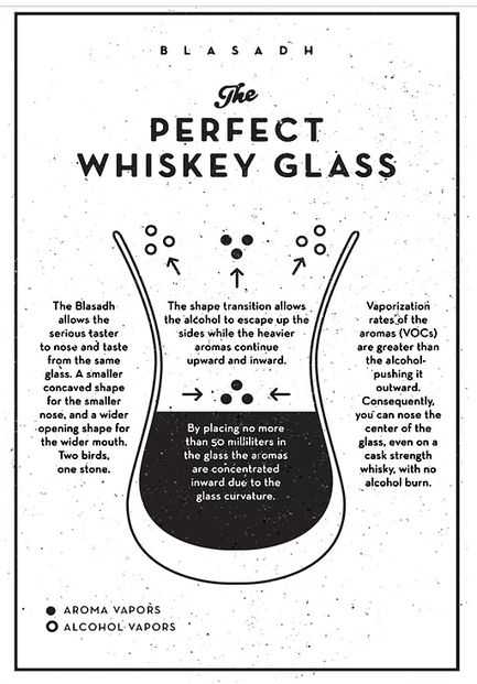 Rezultat iskanja slik za viski bardağı cay