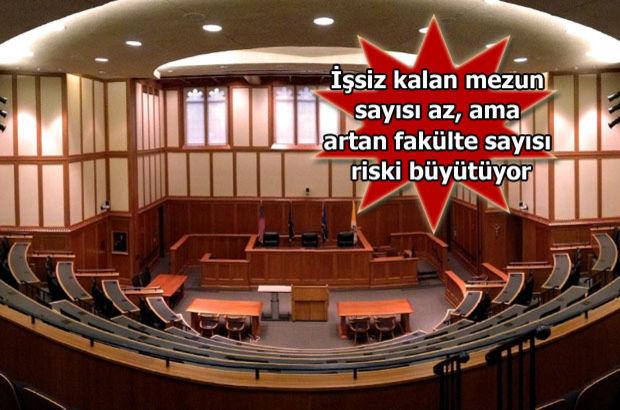 Hukuk fakültesi enflasyonu!