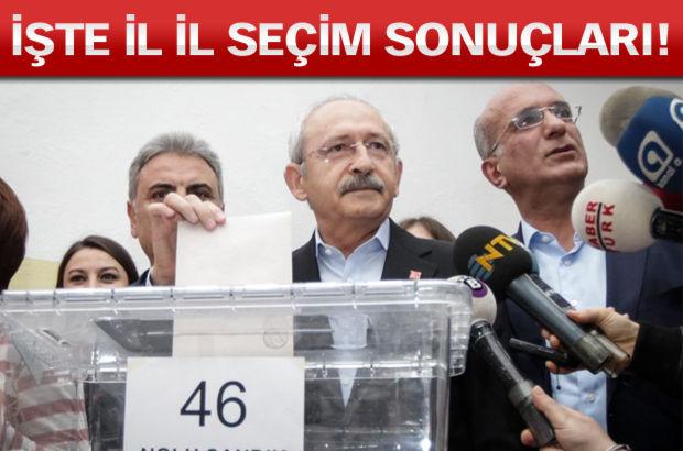 CHP'de kritik gün sona erdi!
