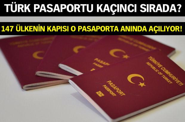 Dünyanın en güçlü pasaportları!