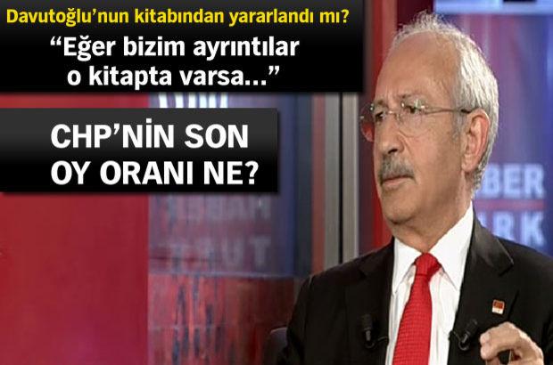 CHP lideri Kılıçdaroğlu Habertürk'e konuştu