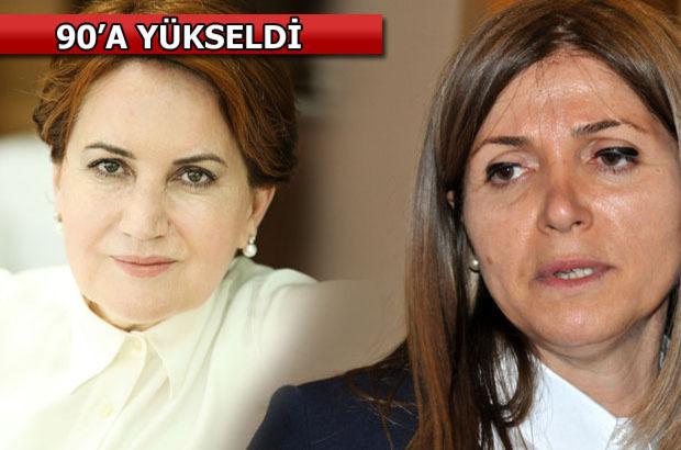 Kadın adayların yüzünü güldüren sonuç