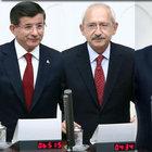 AK Parti'nin Meclis Başkan adayı kim olacak?