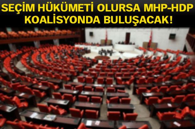 seçim hükümeti, TBMM