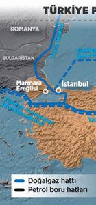 ABD Enerji Enformasyon İdaresi Raporu: Türkiye'nin üs olma yolu açıldı