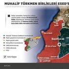 Suriye rejimine karşı Türkmen dayanışması!