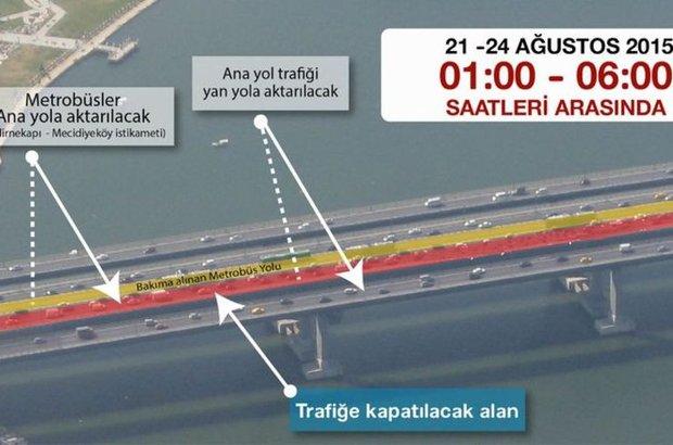Haliç Köprüsü Edirnekapı Mecidiyeköy İstanbul Büyükşehir Belediyesi