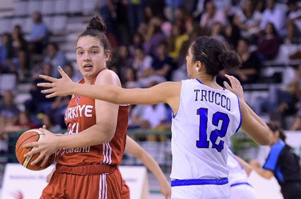 Yıldız Kız Milli Basketbol Takımı