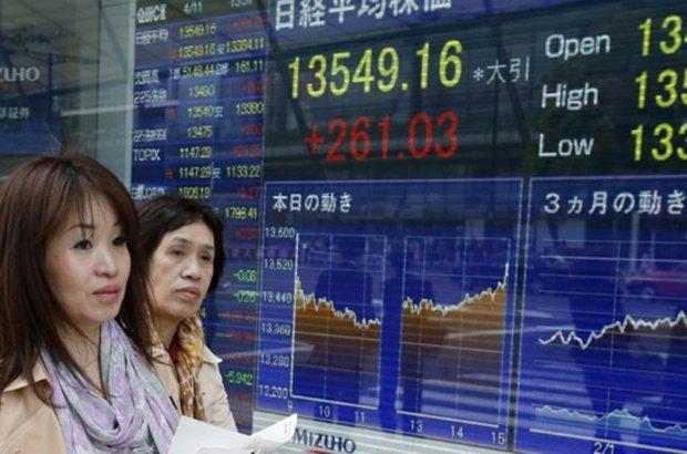 Asya borsaları, Çin etkisi, Borsa