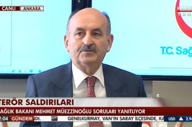 Mehmet Müezzinoğlu erdoğan