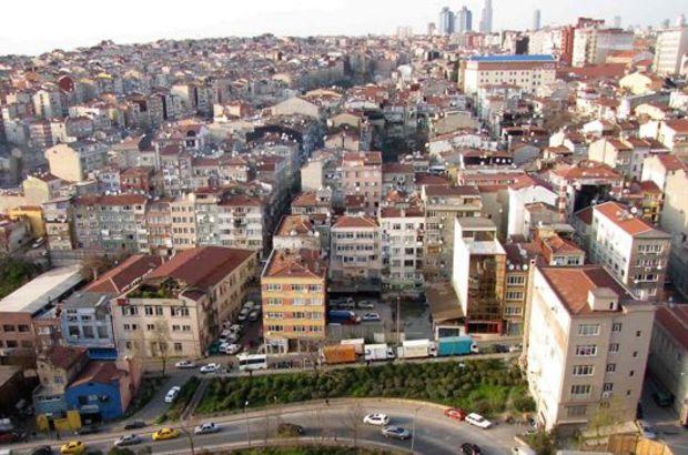 Türkiye konut fiyat endeksi, İstanbul, Merkez Bankası