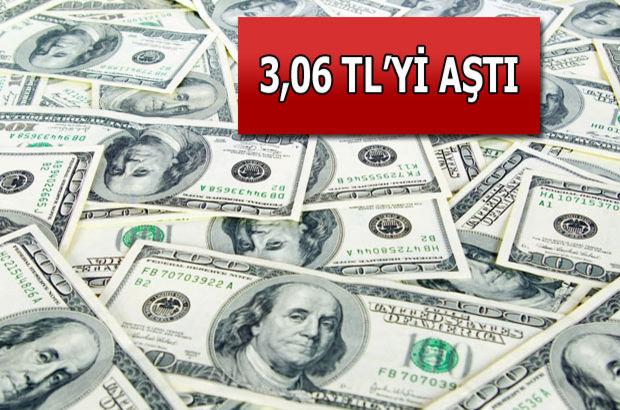 Dolar Kaç Lira Oldu Euro