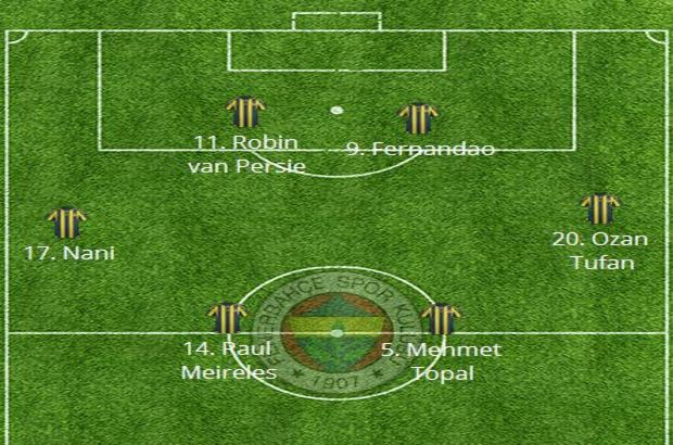 Fenerbahçe Molde maçı ne zaman, saat kaçta, hangi kanalda?