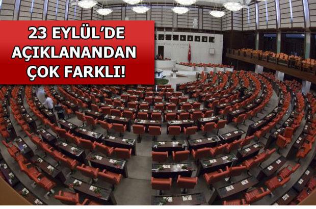 En az AK Parti'de en fazla HDP'de!