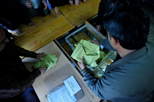 İzmir Seçim Sonuçları