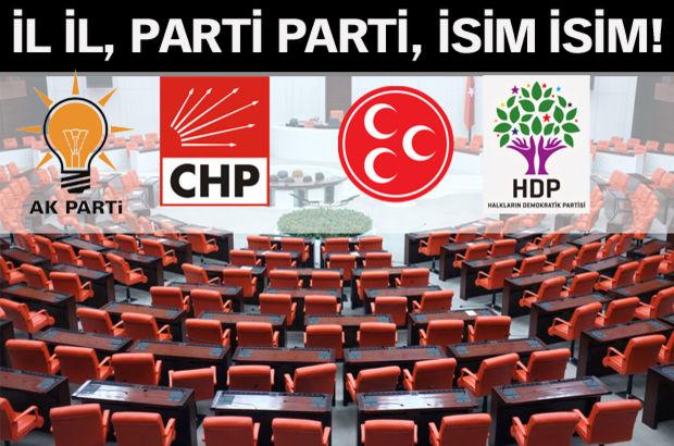1 Kasım 2015, 26.Dönem milletvekilleri listesi, AK Parti, CHP, MHP, HDP