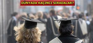 Türkiye'deki en iyi iktisat fakültesi hangi okulda?