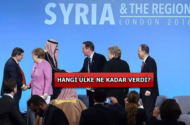 Birleşmiş Milletler Suriye yardımı