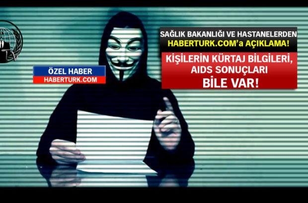 Anonymous T.C. vatandaşlarının sağlık bilgilerini çaldı!
