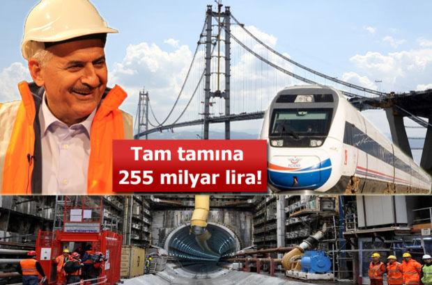 Binali Yıldırım 255 milyar liralık yatırıma imza attı