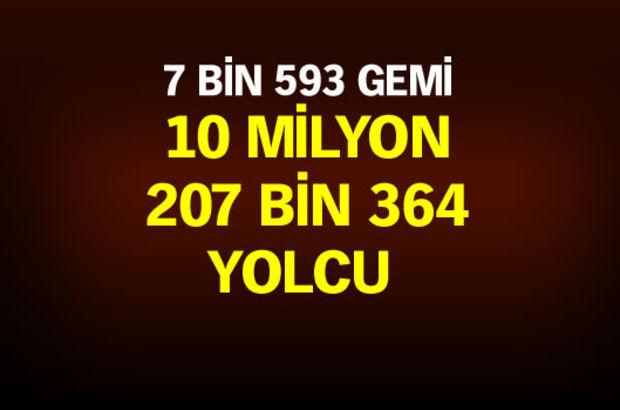 Türkiye'nin yeni gelir kaynağı: Kruvaziyer turizmi