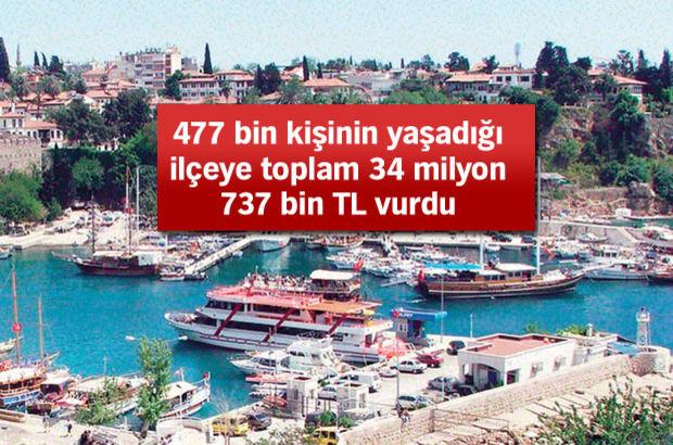 Antalya, Muratpaşa
