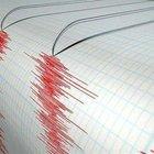 Suriye'de 4.4 büyüklüğünde deprem!