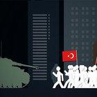 Darbe girişimine karşı Türk halkının tepkisini gösteren animasyon