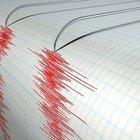 Aksaray'da 3.5 büyüklüğünde deprem
