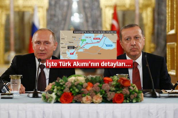 Recep Tayyip Erdoğan, Vladimir Putin
