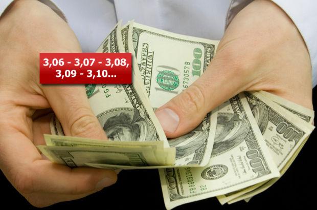 Dolar fiyatı