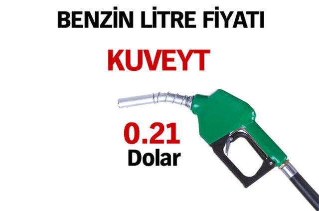 Hangi ülkede benzinin litresi kaç dolar?