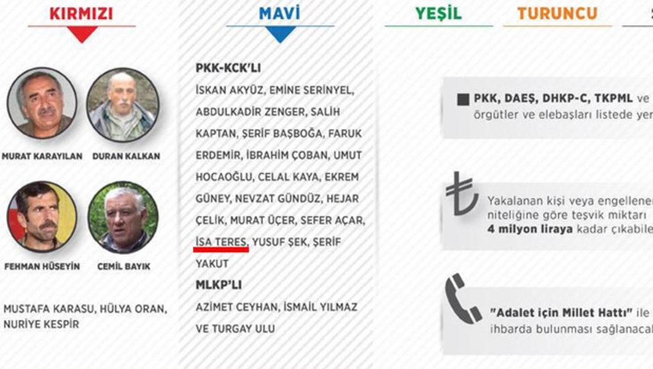 Tunceli PKK