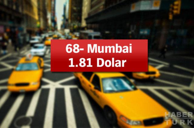 Dünyada taksi ücretleri