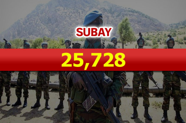 TSK'nın güncel personel sayısı açıklandı