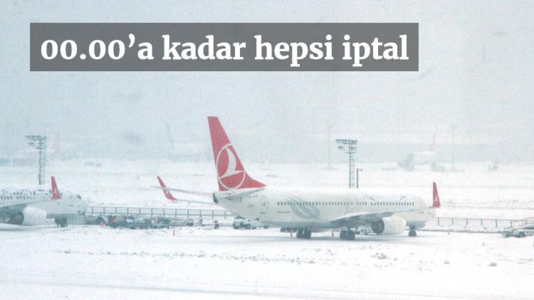 İstanbul'da etkili olan yoğun kar yağışı nedeniyle hava ulaşımında aksamalar meydana geldi. Türk Hava Yolları (THY) 277 iç hat uçuşunu iptal etti.