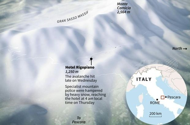 İtalya'daki çığ felaketi: 11 kişi hala kayıp