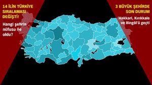 İşte il il Türkiye'nin nüfusu