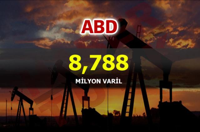 Ülkelerin petrol üretim rakamları, En çok petrol üreten ülkeler