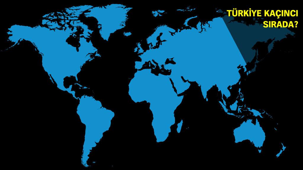 Dünyanın en büyüğü Rusya oldu!