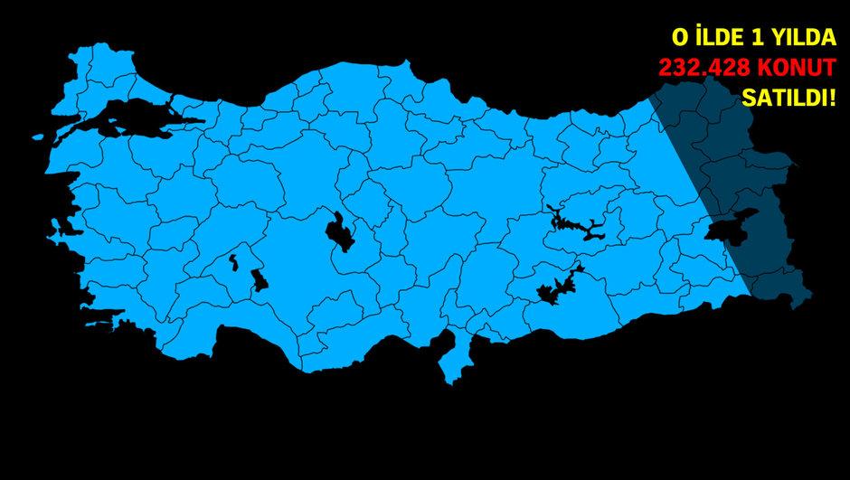 Türkiyede en çok konut satılan şehirler