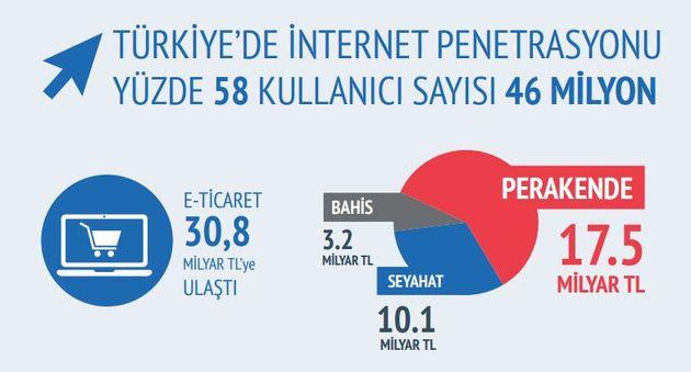 """d7ccbed1debe6 Markafoni, 300 bin dolarla yola çıkan, tanınmış internet yatırımcısı Sina  Afra, Ahmet Sarı ve Tolga Tatari ortaklığıyla 2008 yılında kurulan bir  """"private ..."""